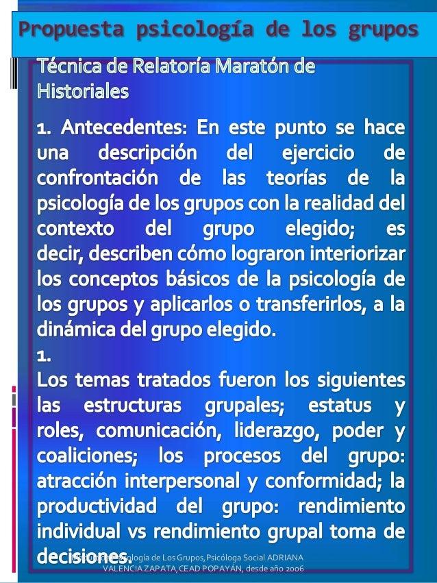 Modulo de Psicología de Los Grupos,Psicóloga Social ADRIANA VALENCIA ZAPATA,CEAD POPAYÁN, desde año 2006