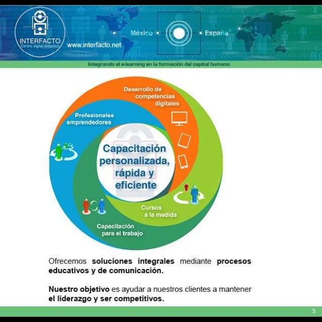 Propuestas de Interfacto, Centro Digital Didáctico Slide 3