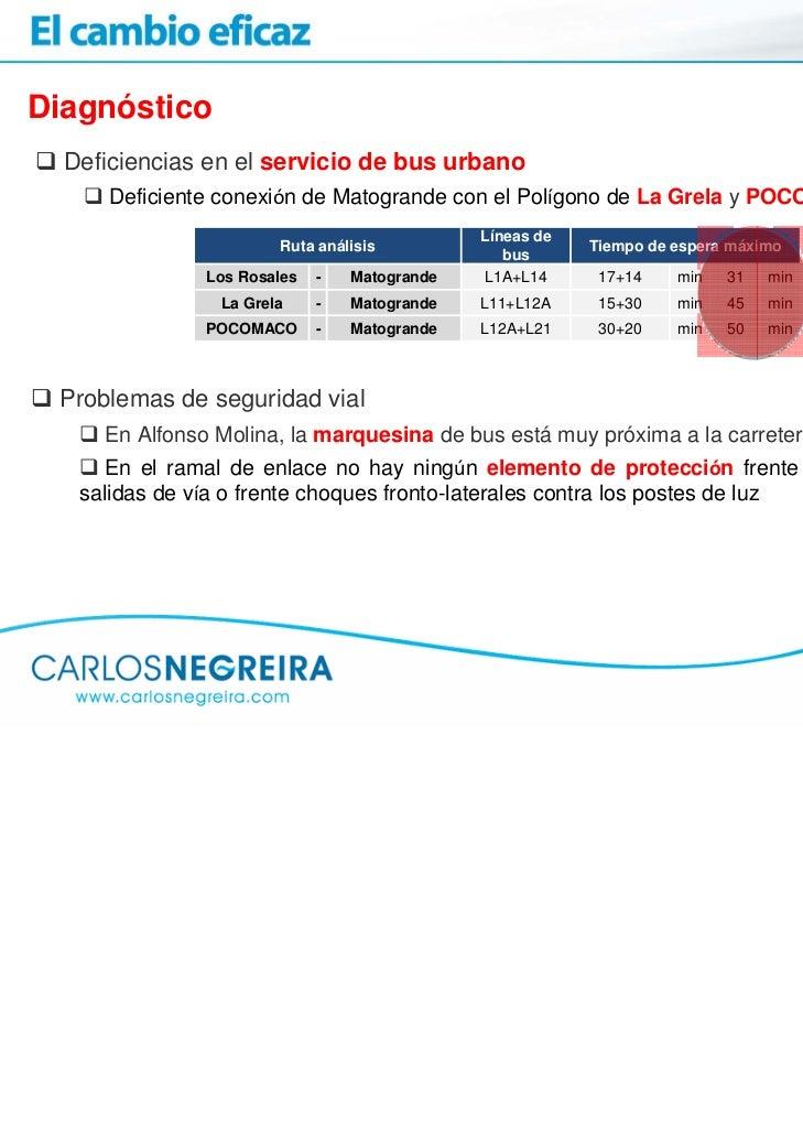 Propuestas del Partido Popular para el barrio de Matogrande Slide 3