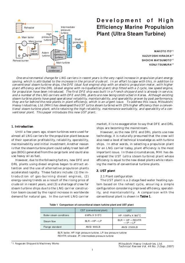 Development of High          Reheater                            Intermediate                                             ...