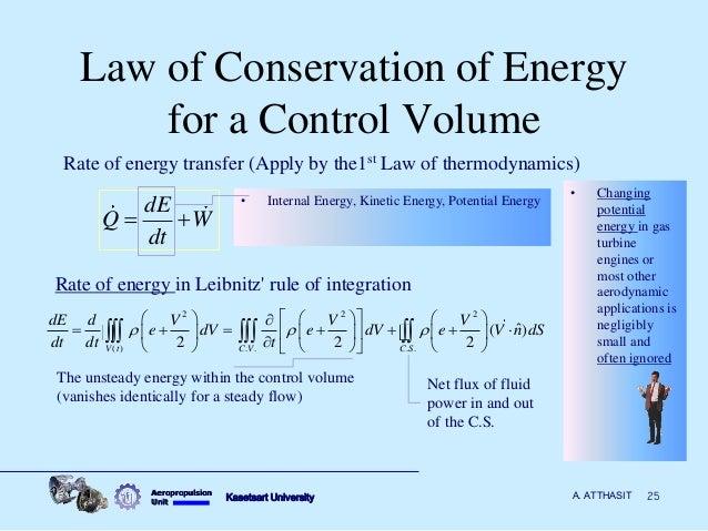 Control Volume Aerodynamic : Aircraft propulsion review of fundamentals