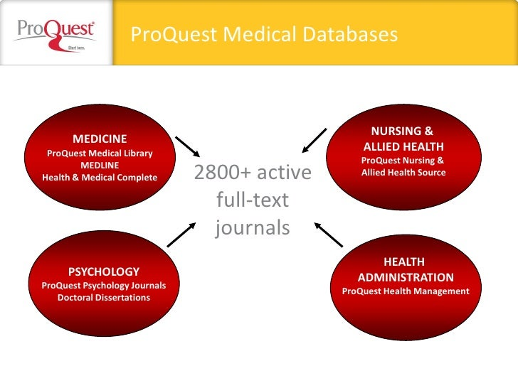 Dissertation proquest database