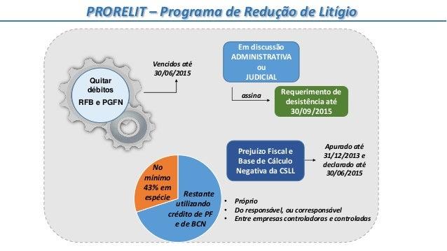 Requerimento de desistência até 30/09/2015 PRORELIT – Programa de Redução de Litígio Em discussão ADMINISTRATIVA ou JUDICI...