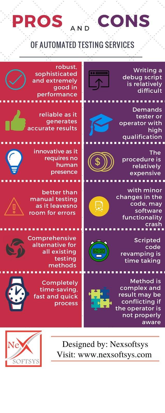 ... Automated Testing Services. PROS CONS robust, sophisticated and  extremely good in performance with minor changes in the code