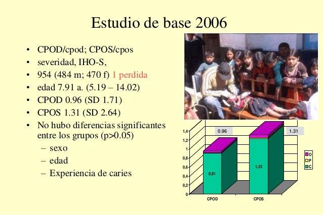 0,91 1,23 0 0,2 0,4 0,6 0,8 1 1,2 1,4 CPOD CPOS O P C 0.96 1.31 Estudio de base 2006 • CPOD/cpod; CPOS/cpos • severidad, I...