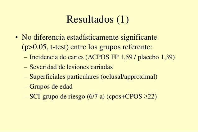 Resultados (1) • No diferencia estadísticamente significante (p>0.05, t-test) entre los grupos referente: – Incidencia de ...