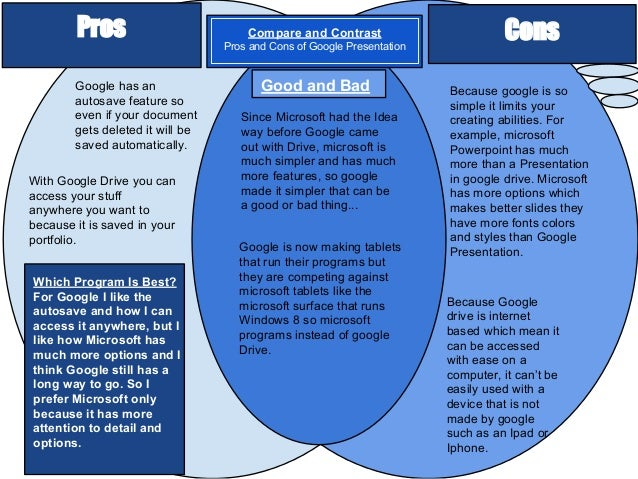 Pros  Compare and Contrast Pros and Cons of Google Presentation  Google has an autosave feature so even if your document g...