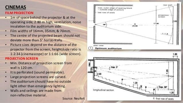 proscenium theatre rh slideshare net Theater Plan Theater Plan