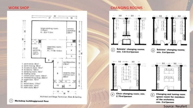 Dressing Room Layout Design