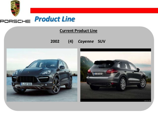 case study launch of porsche cayenne Chapter 5 - case study - porsche - free download as pdf file (pdf), text file (txt) or read online for free  porsche the cayenne launch case study uploaded by.