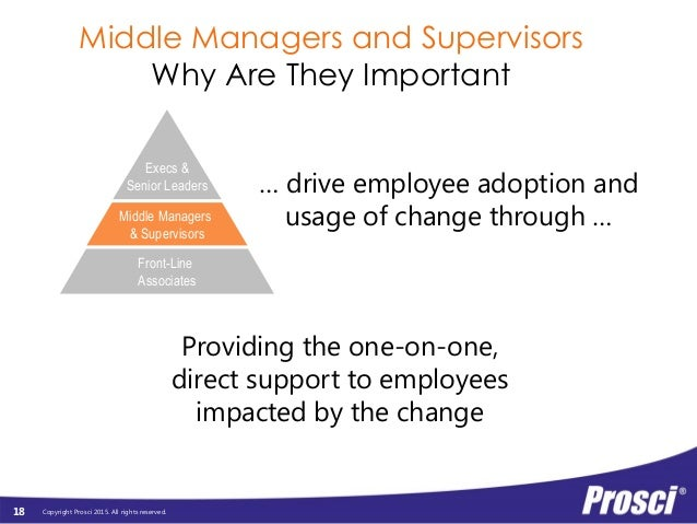 5 Tips for Engaging Middle Managers
