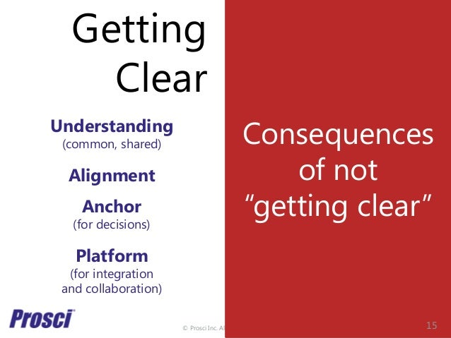 © Prosci Inc. All rights reserved. Getting Clear On Why We're Here Understanding (common, shared) Alignment Anchor (for de...