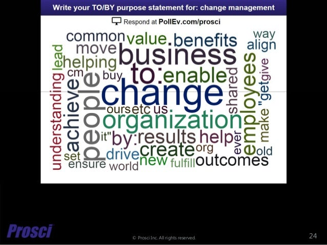 © Prosci Inc. All rights reserved. POLL: Write your TO/BY purpose statement for: change management 24
