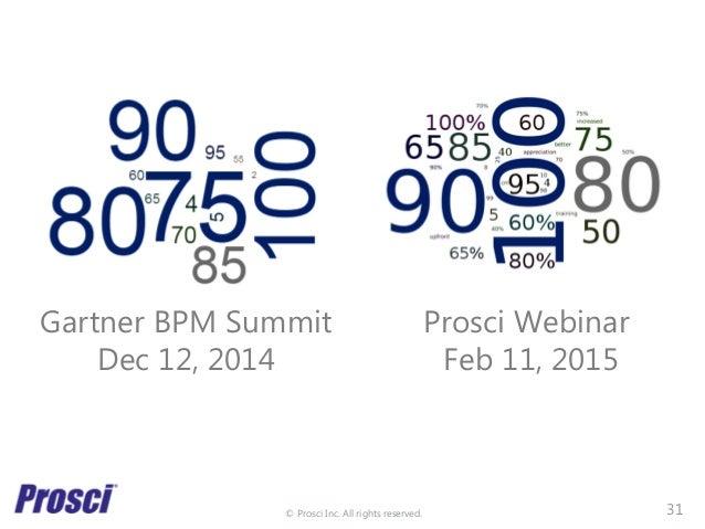 © Prosci Inc. All rights reserved. Gartner BPM Summit Dec 12, 2014 Prosci Webinar Feb 11, 2015 31