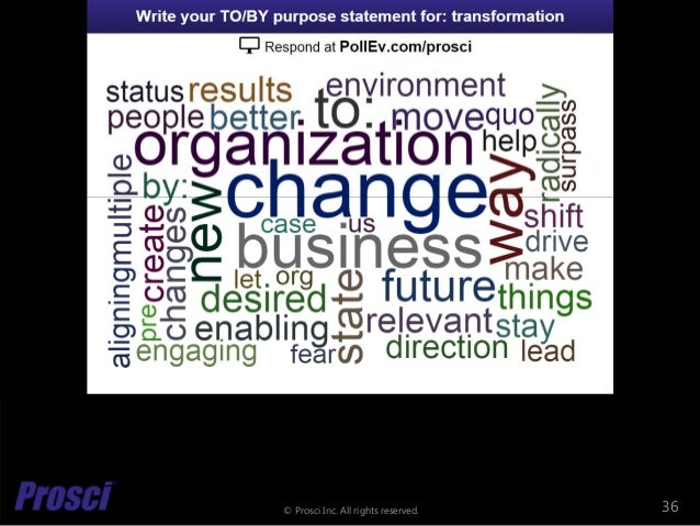 © Prosci Inc. All rights reserved. POLL: Write your TO/BY purpose statement for: transformation 36