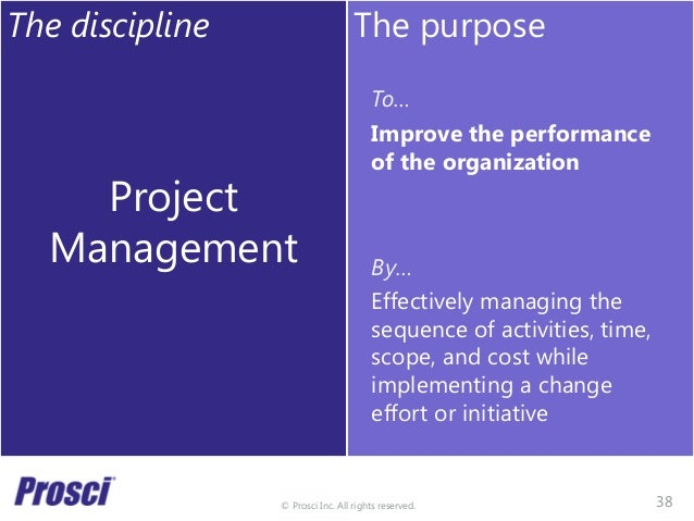 © Prosci Inc. All rights reserved. The discipline Project Management The purpose To… Improve the performance of the organi...