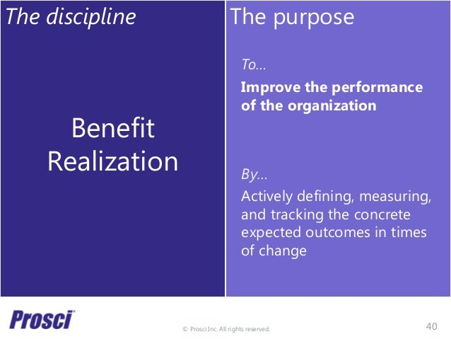 © Prosci Inc. All rights reserved. The discipline Benefit Realization The purpose To… Improve the performance of the organ...