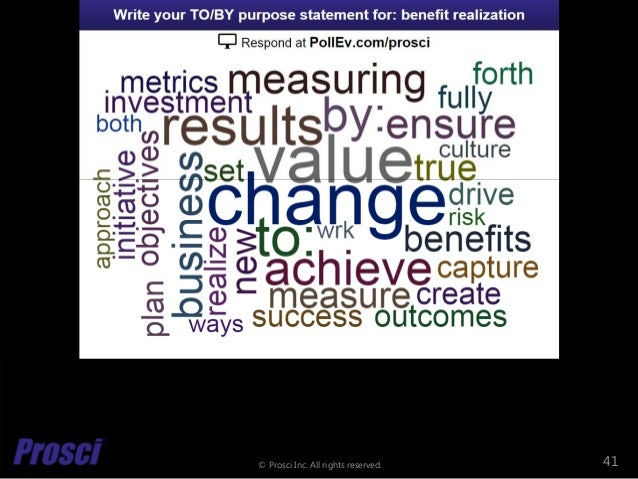 © Prosci Inc. All rights reserved. POLL: Write your TO/BY purpose statement for: benefit realization 41