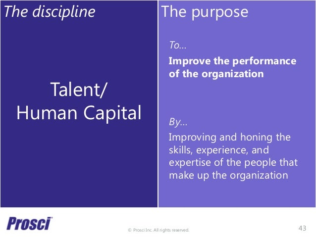 © Prosci Inc. All rights reserved. The discipline Talent/ Human Capital The purpose To… Improve the performance of the org...