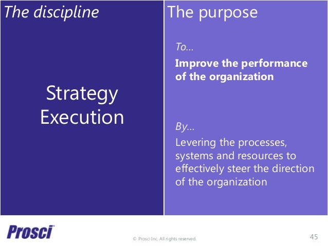 © Prosci Inc. All rights reserved. The discipline Strategy Execution The purpose To… Improve the performance of the organi...