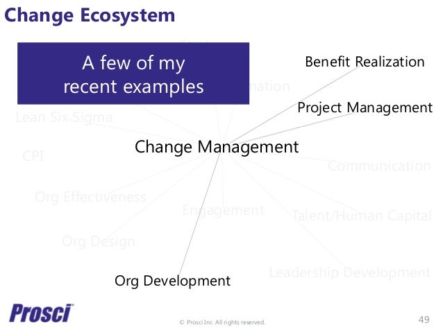 © Prosci Inc. All rights reserved. Change Ecosystem Strategy Innovation Lean Six Sigma CPI Org Effectiveness Org Design Le...