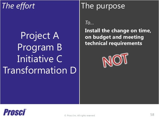 © Prosci Inc. All rights reserved. The effort Project A Program B Initiative C Transformation D The purpose To… Install th...