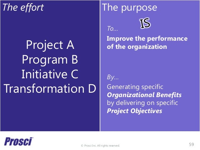 © Prosci Inc. All rights reserved. The effort Project A Program B Initiative C Transformation D The purpose To… Improve th...