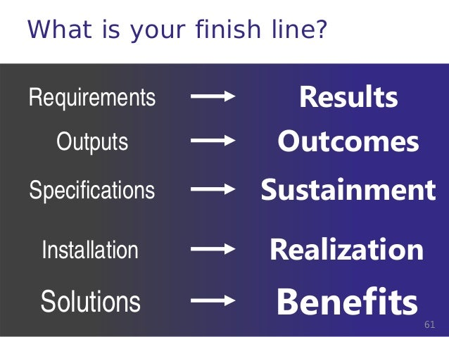 © Prosci Inc. All rights reserved. What is your finish line? Requirements Results Outputs Outcomes Specifications Sustainm...
