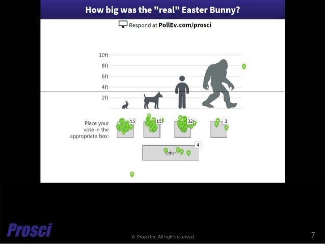 """© Prosci Inc. All rights reserved. POLL: How big was the """"real"""" Easter Bunny? 7"""