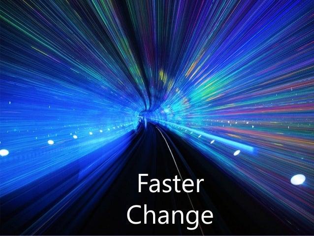 Democratization of Change Management Prosci CMI 4 June 2015 Slide 3