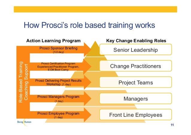 Prosci Change Management Workshop for Project Managers Info Webinar (…