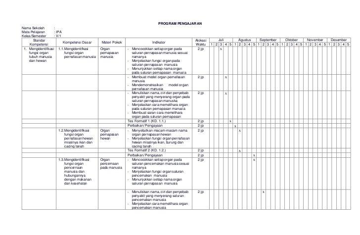 PROGRAM PENGAJARANNama Sekolah        :Mata Pelajaran      : IPAKelas/Semester      : V/1       Standar                   ...