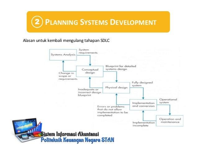 Proses pengembangan sistem informasi akuntansi analis sistem 10 malvernweather Choice Image