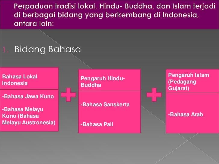 Proses Interaksi Antara Tradisi Lokal Hindu Buddha Dan Islam Di Indo