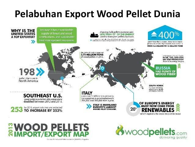 Pelabuhan Export Wood Pellet Dunia