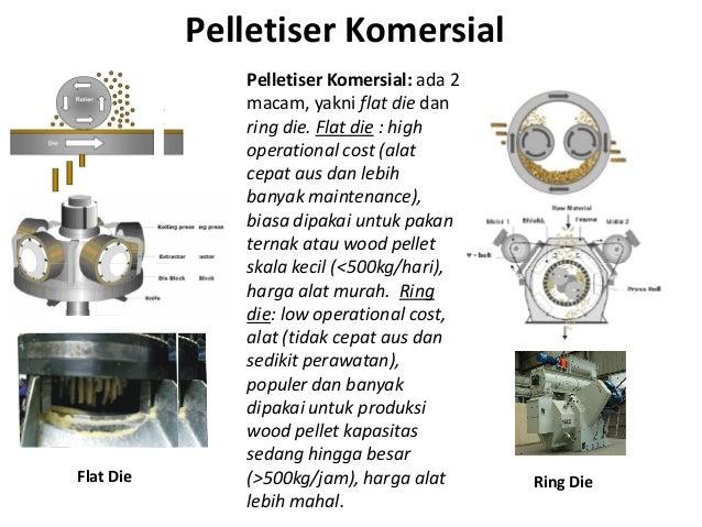Pelletiser Komersial Pelletiser Komersial: ada 2 macam, yakni flat die dan ring die. Flat die : high operational cost (ala...