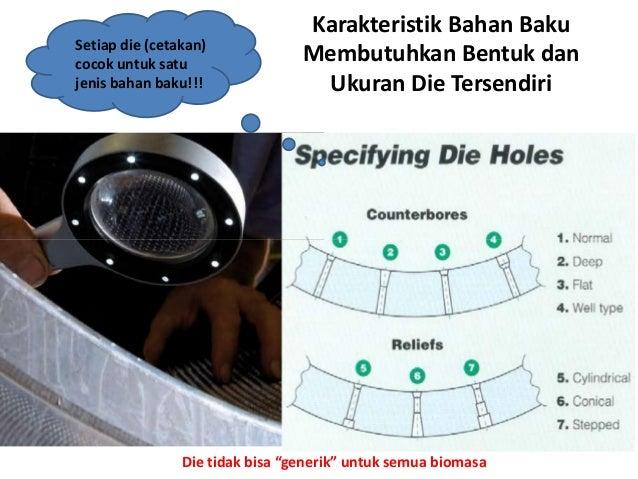 Karakteristik Bahan Baku Membutuhkan Bentuk dan Ukuran Die Tersendiri Setiap die (cetakan) cocok untuk satu jenis bahan ba...
