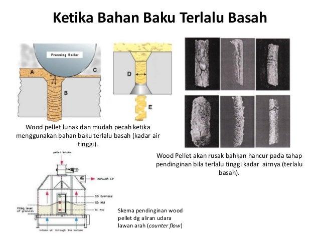 Ketika Bahan Baku Terlalu Basah Wood Pellet akan rusak bahkan hancur pada tahap pendinginan bila terlalu tinggi kadar airn...