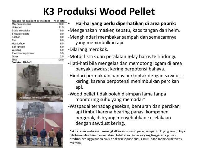 K3 Produksi Wood Pellet • Hal-hal yang perlu diperhatikan di area pabrik: -Mengenakan masker, sepatu, kaos tangan dan helm...
