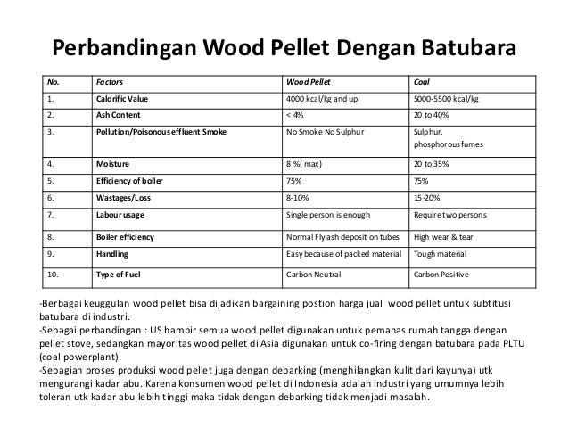 Perbandingan Wood Pellet Dengan Batubara No. Factors Wood Pellet Coal 1. Calorific Value 4000 kcal/kg and up 5000-5500 kca...