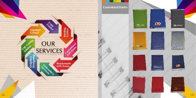 Al hafiz digital printing and signage services kuwait 4 5 6 reheart Images