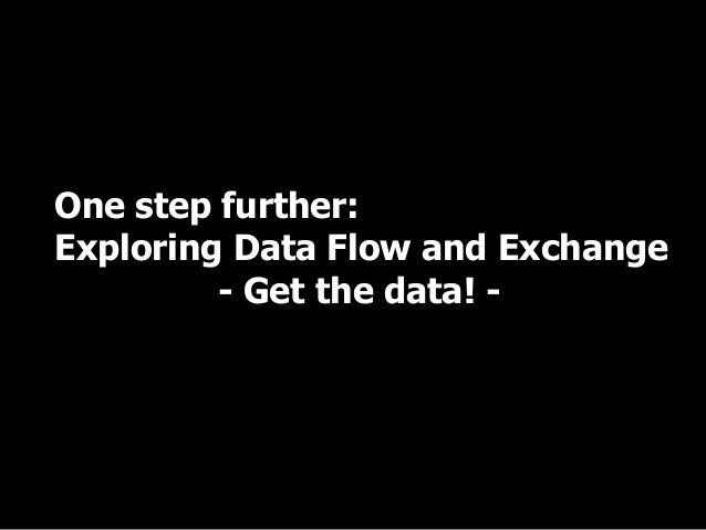 IMS Caliper Source: New Architect for Learning (Rob Abel, 2014) http://www.slideshare.net/JEPAslide/day3-edupub-tokyoims?q...