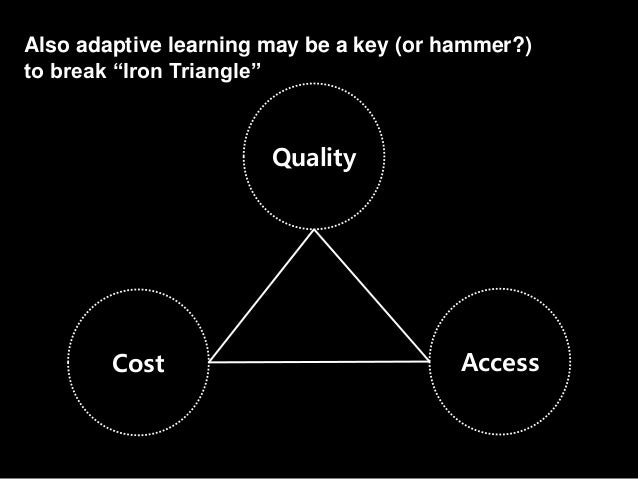 """Quality Cost Access Also adaptive learning may be a key (or hammer?) to break """"Iron Triangle"""""""
