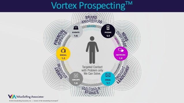 © 2021 ValueSelling Associates, Inc.   Creator of the ValueSelling Framework® Vortex Prospecting™