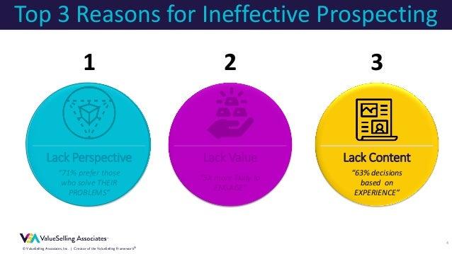 © ValueSelling Associates, Inc.   Creator of the ValueSelling Framework® 4 Top 3 Reasons for Ineffective Prospecting Lack ...
