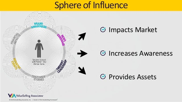 © 2020 ValueSelling Associates, Inc.   Creator of the ValueSelling Framework® Sphere of Influence Impacts Market Increases...