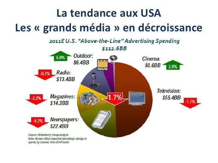 La tendance aux USALes « grands média » en décroissance