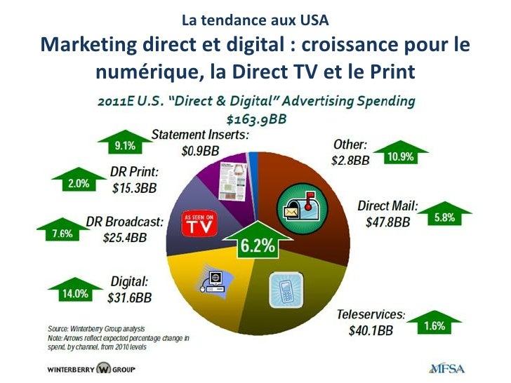 La tendance aux USAMarketing direct et digital : croissance pour le     numérique, la Direct TV et le Print