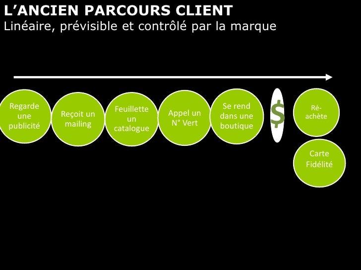 LNOUVEAU PARCOURS CLIENTUne multitude de points de contacts OFFline et ONline                  Lire un              S'insc...