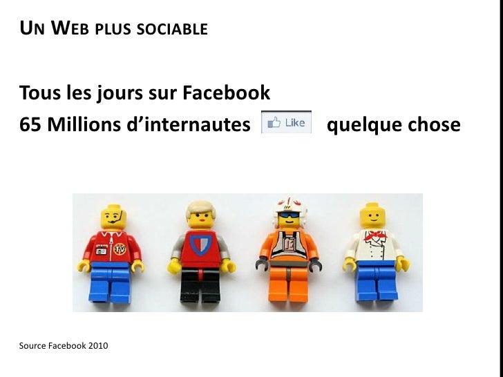 Chaque semaine ~150,000 messages traitant du Luxe         sont postés sur les réseaux sociauxBuzz volume trendsNombre moye...